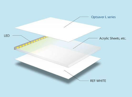OptSaver Edge Lighting
